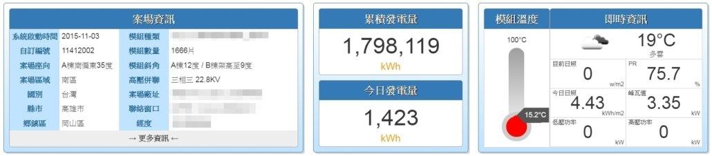 太陽能發電系統維運, 太陽能發電系統, 太陽光電系統, 太陽能發電
